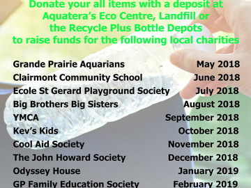 Aquatera Bottle Donation and Litter Pickup Program Recipients Selected